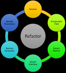 Hesam_Seyed_Mousavi_refactor-code_pic12
