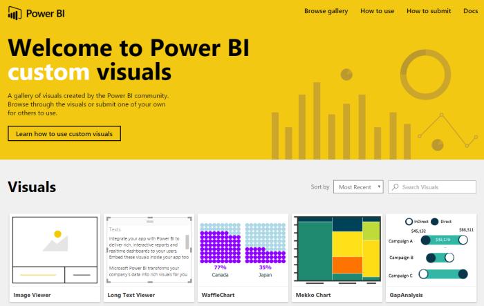 hesam_seyed_mousavi_dynamics_crm_power-bi-custom-visuals