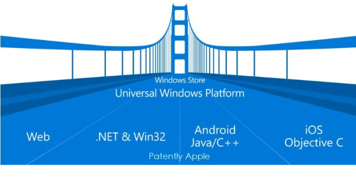 hesam_seyed_mousavi_universal-windows-platform