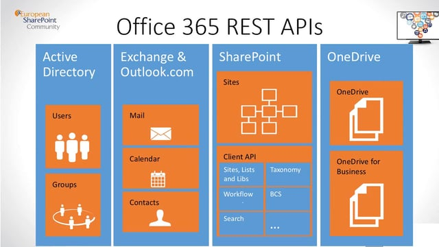 Hesam_Seyed_Mousavi_REST API in Office 365 and SharePoint